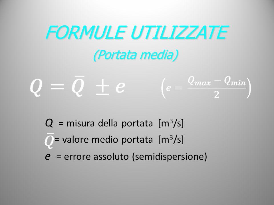 FORMULE UTILIZZATE (Portata media) Q = misura della portata [m3/s]